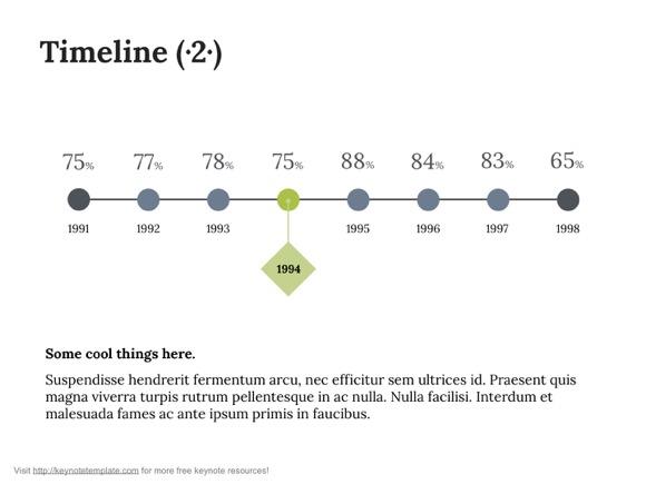 Keynote Timeline Template 3