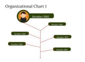 Keynote-Organizational-Chart-6