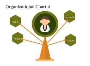 Keynote-Organizational-Chart-9