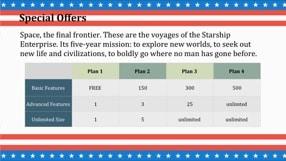 American Flag Keynote Template 6 - American Flag